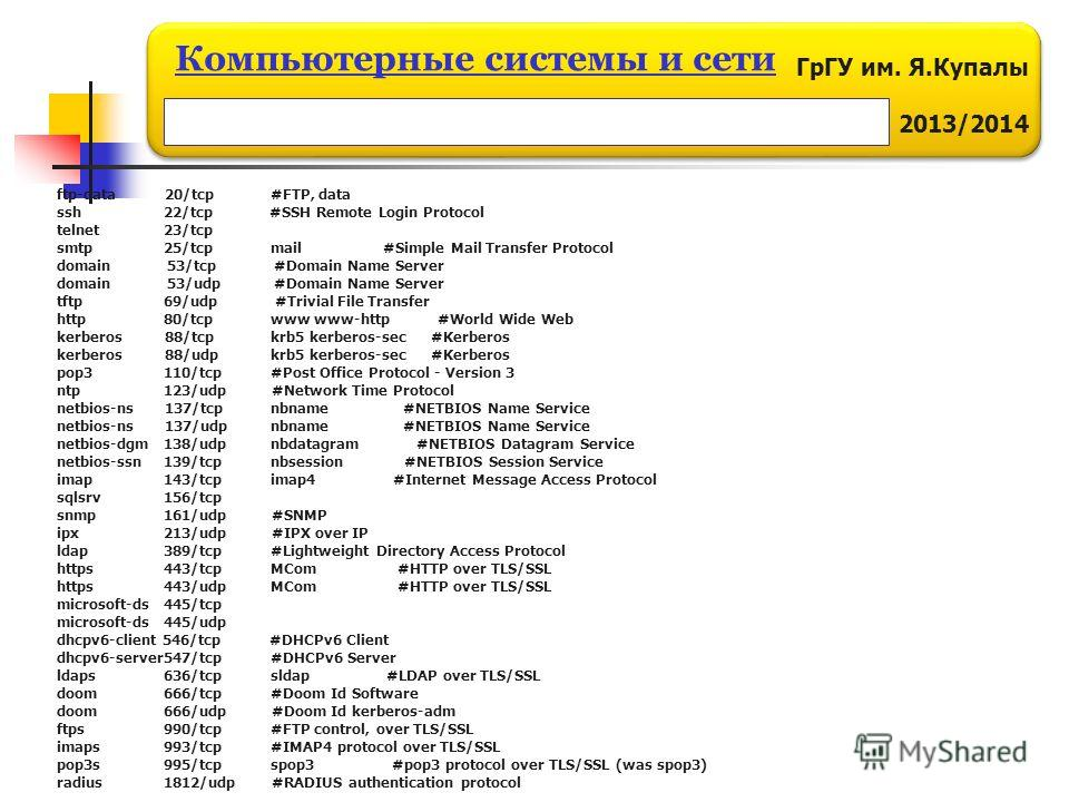 ГрГУ им. Я.Купалы 2013/2014 Компьютерные системы и сети ftp-data 20/tcp #FTP, data ssh 22/tcp #SSH Remote Login Protocol telnet 23/tcp smtp 25/tcp mail #Simple Mail Transfer Protocol domain 53/tcp #Domain Name Server domain 53/udp #Domain Name Server
