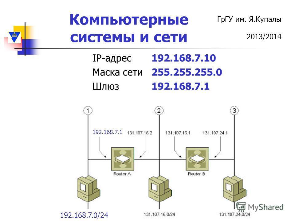 ГрГУ им. Я.Купалы 2013/2014 Компьютерные системы и сети IP-адрес 192.168.7.10 Маска сети255.255.255.0 Шлюз192.168.7.1 192.168.7.0/24 192.168.7.1