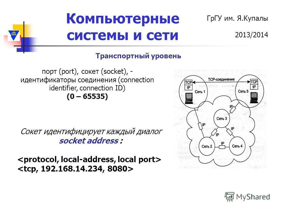 ГрГУ им. Я.Купалы 2013/2014 Компьютерные системы и сети порт (port), сокет (socket), - идентификаторы соединения (connection identifier, connection ID) (0 – 65535) Сокет идентифицирует каждый диалог socket address : Транспортный уровень