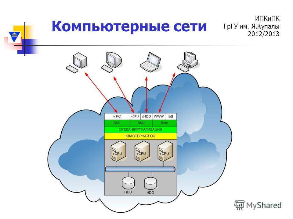 Компьютерные сети ИПКиПК ГрГУ им. Я.Купалы 2012/2013