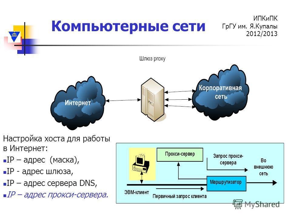 Компьютерные сети ИПКиПК ГрГУ им. Я.Купалы 2012/2013 Настройка хоста для работы в Интернет: IP – адрес (маска), IP - адрес шлюза, IP – адрес сервера DNS, IP – адрес прокси-сервера.