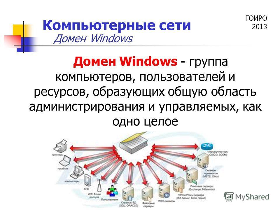 ГОИРО 2013 Компьютерные сети Домен Windows - группа компьютеров, пользователей и ресурсов, образующих общую область администрирования и управляемых, как одно целое Домен Windows