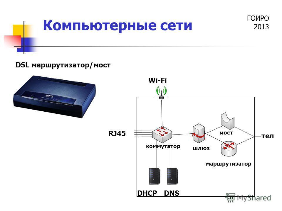 ГОИРО 2013 Компьютерные сети DSL маршрутизатор/мост RJ45 Wi-Fi тел DHCPDNS шлюз мост маршрутизатор коммутатор
