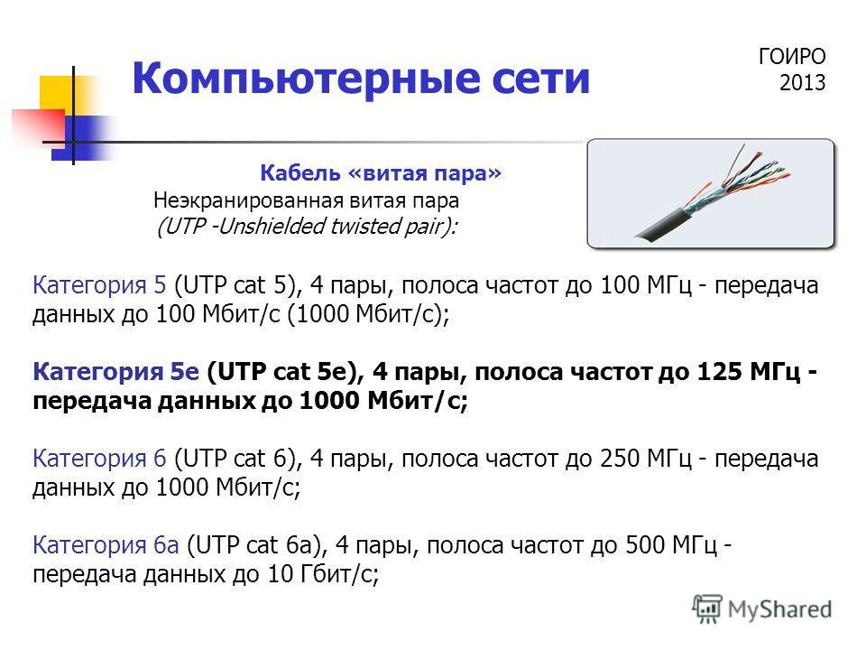ГОИРО 2013 Компьютерные сети Кабель «витая пара» Неэкранированная витая пара (UTP -Unshielded twisted pair): Категория 5 (UTP cat 5), 4 пары, полоса частот до 100 МГц - передача данных до 100 Мбит/с (1000 Мбит/с); Категория 5е (UTP cat 5е), 4 пары, п
