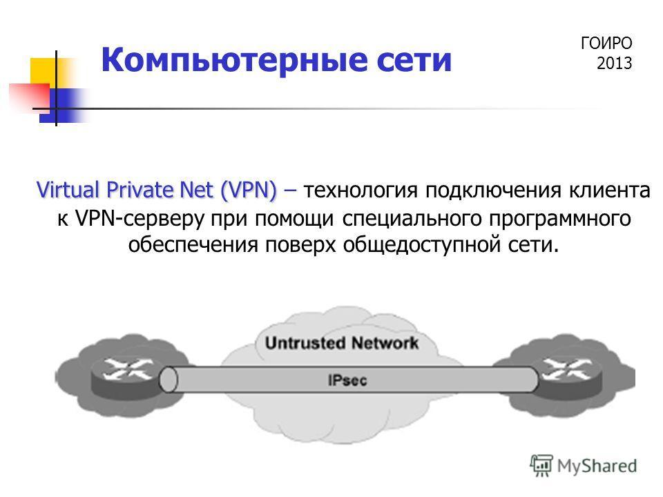 ГОИРО 2013 Компьютерные сети Virtual Private Net (VPN) Virtual Private Net (VPN) – технология подключения клиента к VPN-серверу при помощи специального программного обеспечения поверх общедоступной сети.