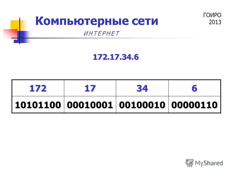 ГОИРО 2013 Компьютерные сети 17217346 10101100 00010001 00100010 00000110 172.17.34.6 ИНТЕРНЕТ