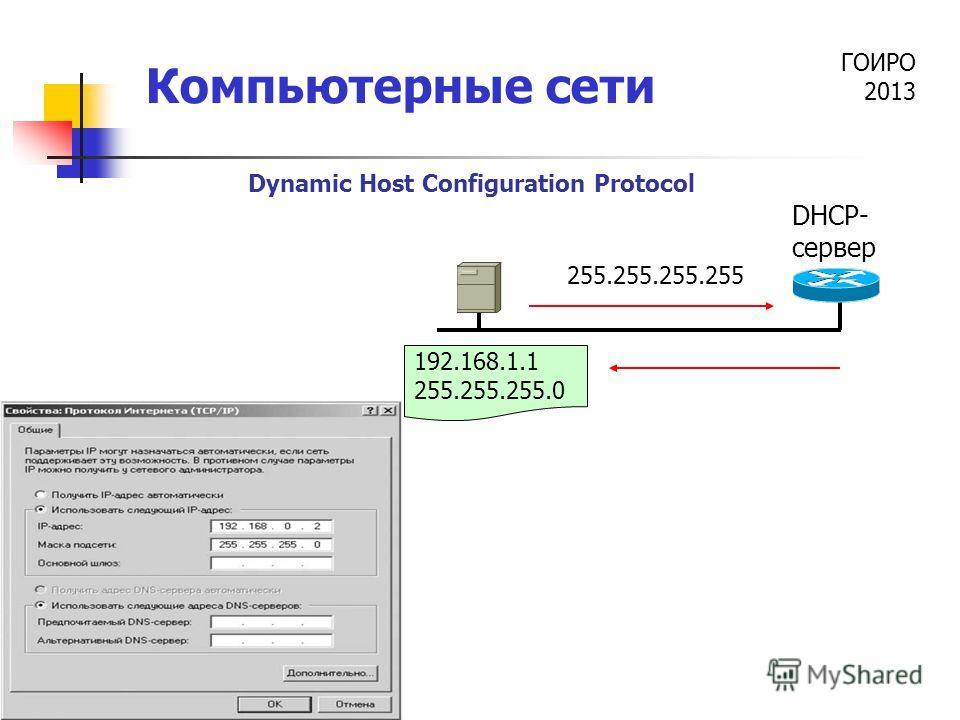 ГОИРО 2013 Компьютерные сети DHCP- cервер 255.255.255.255 192.168.1.1 255.255.255.0 Dynamic Host Configuration Protocol