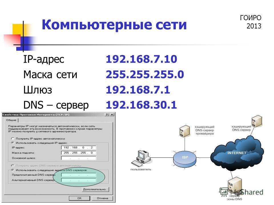 ГОИРО 2013 Компьютерные сети IP-адрес 192.168.7.10 Маска сети255.255.255.0 Шлюз192.168.7.1 DNS – сервер192.168.30.1