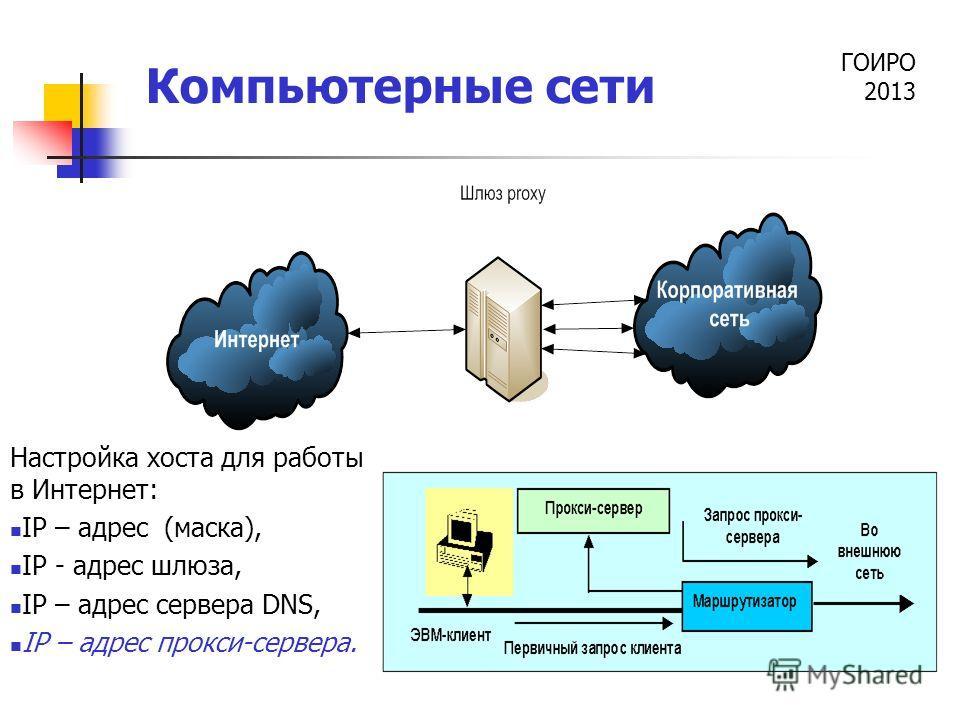 ГОИРО 2013 Компьютерные сети Настройка хоста для работы в Интернет: IP – адрес (маска), IP - адрес шлюза, IP – адрес сервера DNS, IP – адрес прокси-сервера.