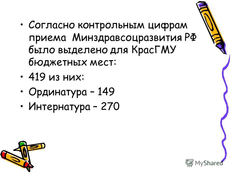 Согласно контрольным цифрам приема Минздравсоцразвития РФ было выделено для КрасГМУ бюджетных мест: 419 из них: Ординатура – 149 Интернатура – 270