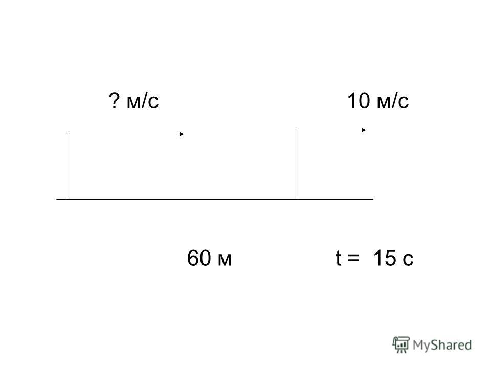 ? м/с 10 м/с 60 м t = 15 с