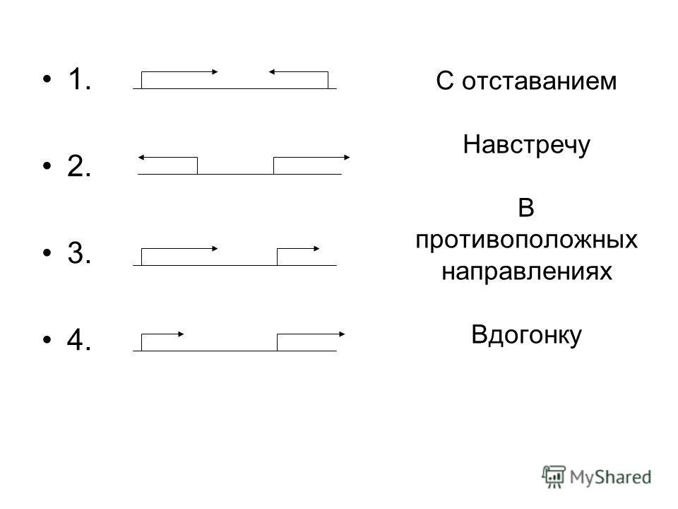 С отставанием Навстречу В противоположных направлениях Вдогонку 1. 2. 3. 4.