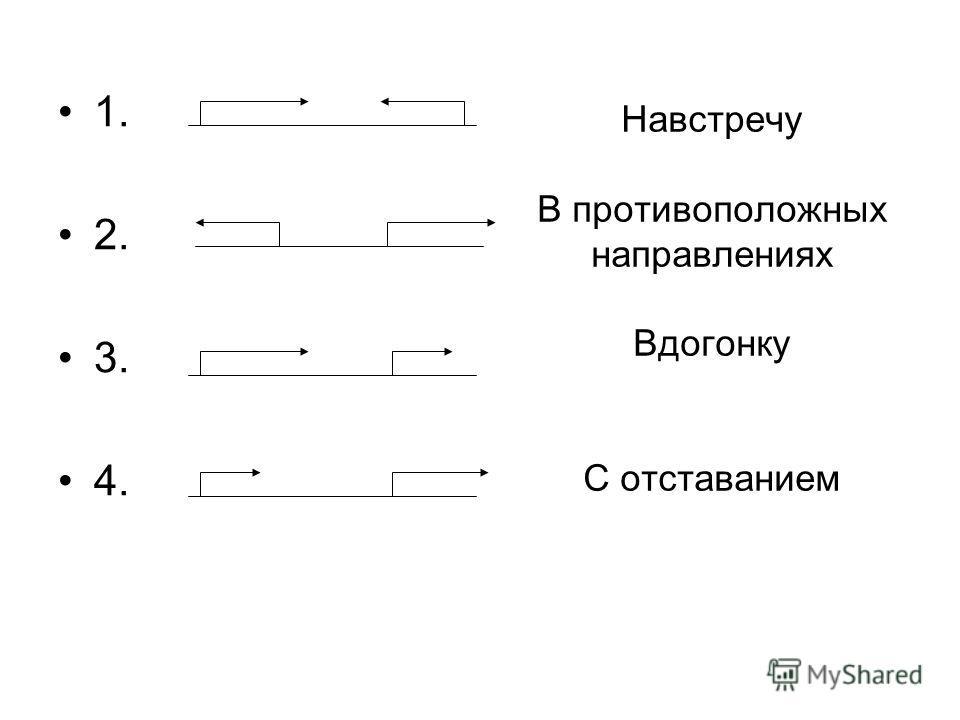 Навстречу В противоположных направлениях Вдогонку С отставанием 1. 2. 3. 4.