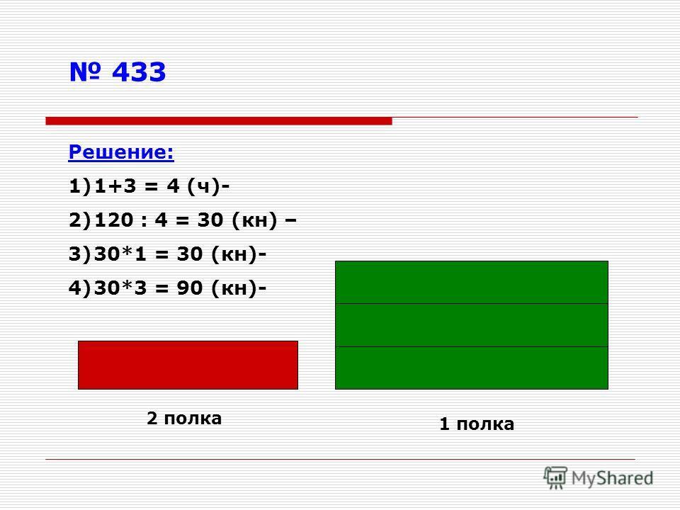 433 1 полка 2 полка Решение: 1)1+3 = 4 (ч)- 2)120 : 4 = 30 (кн) – 3)30*1 = 30 (кн)- 4)30*3 = 90 (кн)-