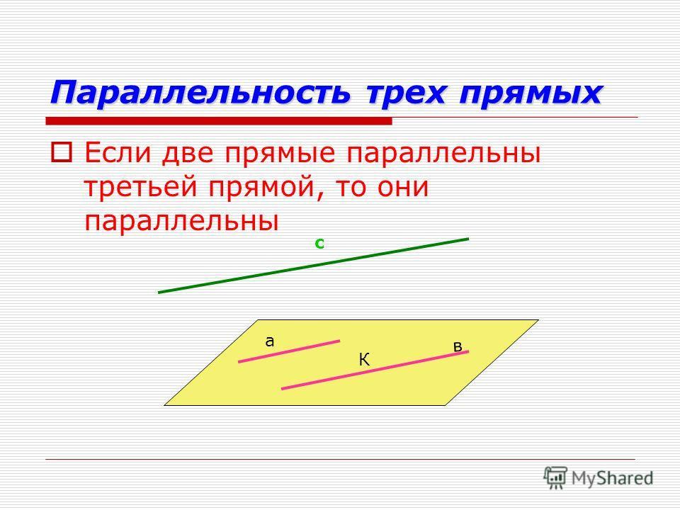 Параллельность трех прямых Если две прямые параллельны третьей прямой, то они параллельны а в с К