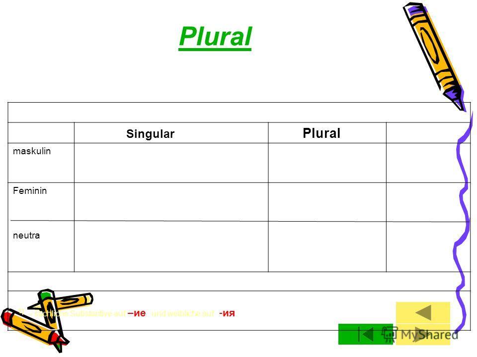Plural Singular Plural maskulin Feminin neutra 1) - sächliche Substantive auf –ие und weibliche auf -ия