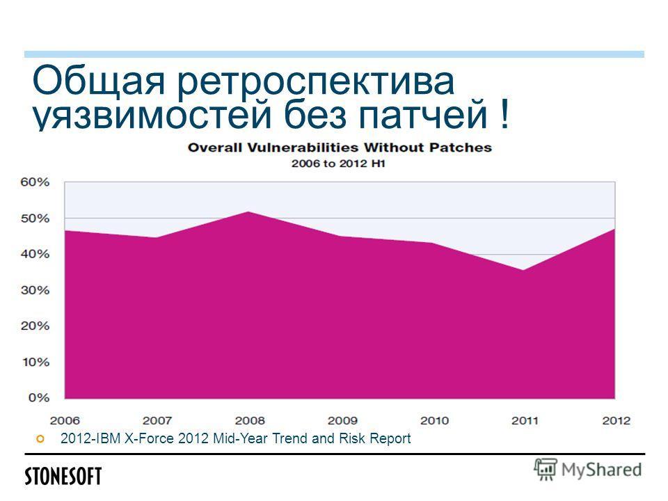 Общая ретроспектива уязвимостей без патчей ! 2012-IBM X-Force 2012 Mid-Year Trend and Risk Report