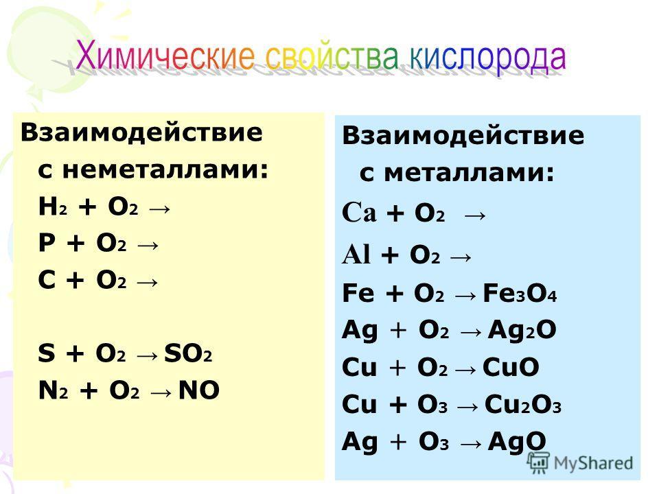 Взаимодействие с неметаллами: H 2 + O 2 P + O 2 C + O 2 S + O 2 SO 2 N 2 + O 2 NO Взаимодействие с металлами: Ca + O 2 Al + O 2 Fe + O 2 Fe 3 O 4 Ag + O 2 Ag 2 O Cu + O 2 CuO Cu + O 3 Cu 2 O 3 Ag + O 3 AgO
