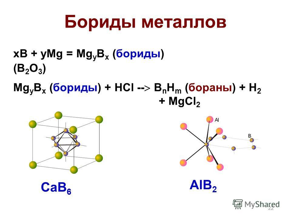 Бориды металлов xB + yMg = Mg y B x (бориды) (B 2 O 3 ) Mg y B x (бориды) + НCl -- B n H m (бораны) + H 2 + MgCl 2 CaB 6 AlB 2 22