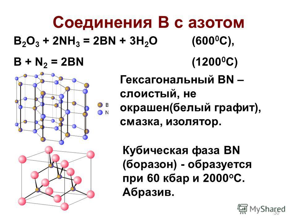 Соединения В с азотом B 2 O 3 + 2NH 3 = 2BN + 3H 2 O (600 0 C), B + N 2 = 2BN (1200 0 C) 30 Гексагональный BN – слоистый, не окрашен(белый графит), смазка, изолятор. Кубическая фаза BN (боразон) - образуется при 60 кбар и 2000 о С. Абразив.