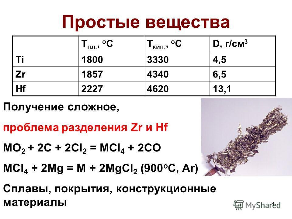 4 Простые вещества Т пл., о СТ кип., о СD, г/см 3 Ti180033304,5 Zr185743406,5 Hf2227462013,1 Получение сложное, проблема разделения Zr и Hf MO 2 + 2C + 2Cl 2 = MCl 4 + 2CO MCl 4 + 2Mg = M + 2MgCl 2 (900 o C, Ar) Сплавы, покрытия, конструкционные мате
