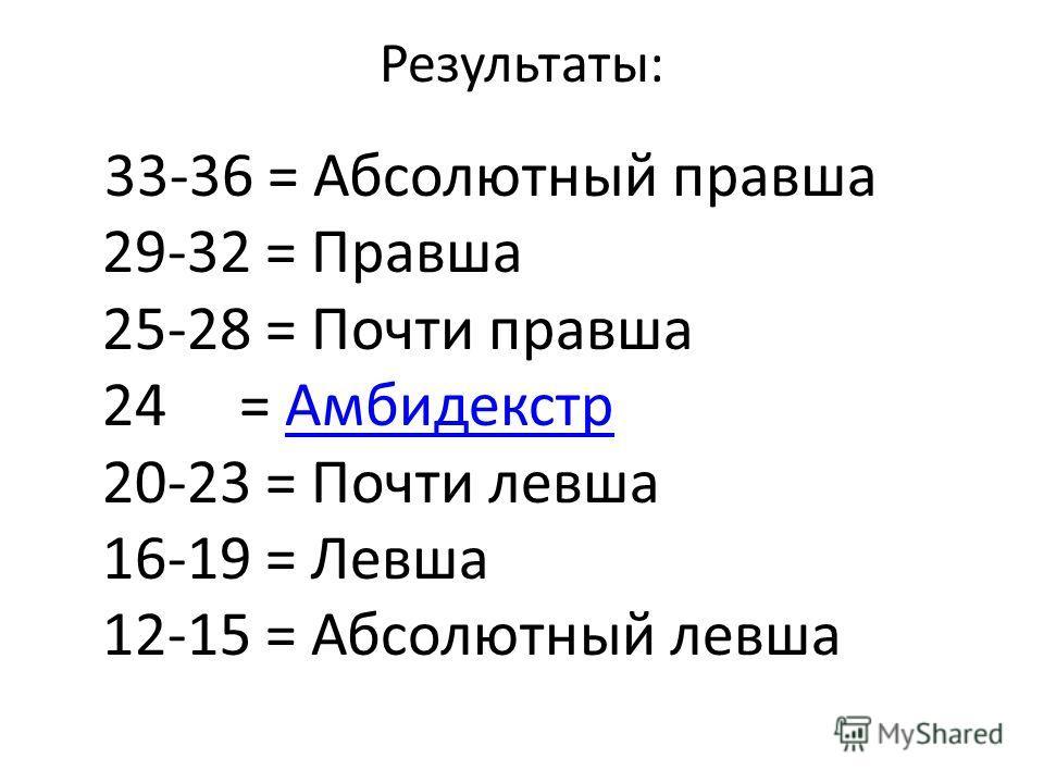 Результаты: 33-36 = Абсолютный правша 29-32 = Правша 25-28 = Почти правша 24 = Амбидекстр 20-23 = Почти левша 16-19 = Левша 12-15 = Абсолютный левшаАмбидекстр