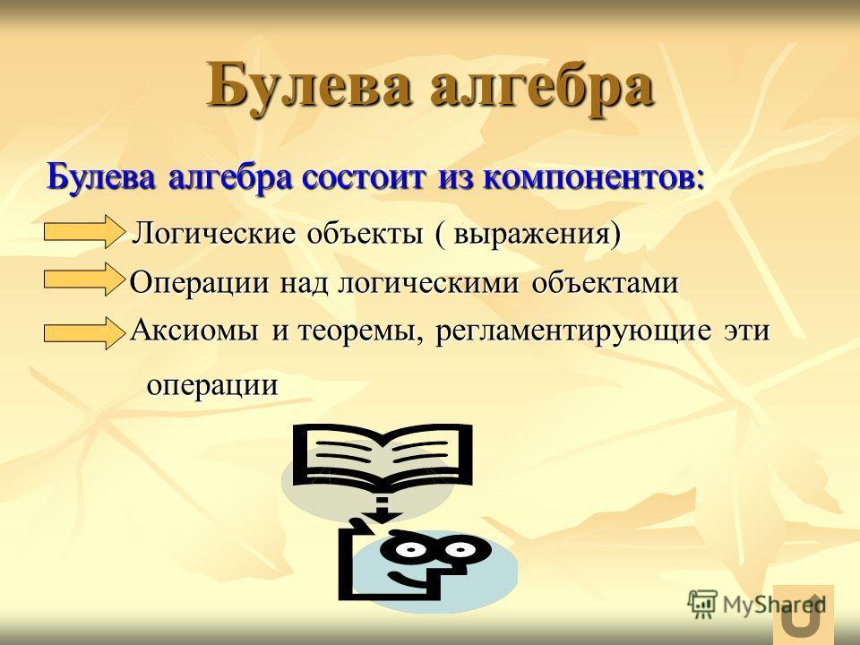 Булева алгебра Булева алгебра состоит из компонентов: Логические объекты ( выражения) Логические объекты ( выражения) Операции над логическими объектами Операции над логическими объектами Аксиомы и теоремы, регламентирующие эти Аксиомы и теоремы, рег