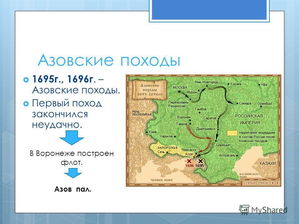 Азовские походы 1695г., 1696г. – Азовские походы. Первый поход закончился неудачно. В Воронеже построен флот. Азов пал.