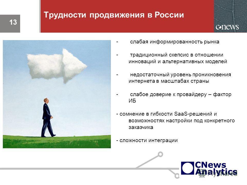 13 Трудности продвижения в России 13 - слабая информированность рынка - традиционный скепсис в отношении инноваций и альтернативных моделей - недостаточный уровень проникновения интернета в масштабах страны - слабое доверие к провайдеру – фактор ИБ -