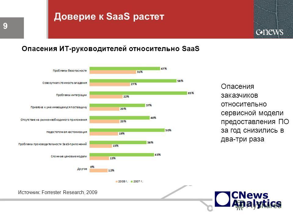 9 Доверие к SaaS растет 9 Опасения ИТ-руководителей относительно SaaS Опасения заказчиков относительно сервисной модели предоставления ПО за год снизились в два-три раза Источник: Forrester Research, 2009