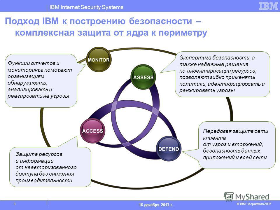 IBM Internet Security Systems © IBM Corporation 2007 16 декабря 2013 г. 3 Подход IBM к построению безопасности – комплексная защита от ядра к периметру Функции отчетов и мониторинга помогают организациям обнаруживать, анализировать и реагировать на у