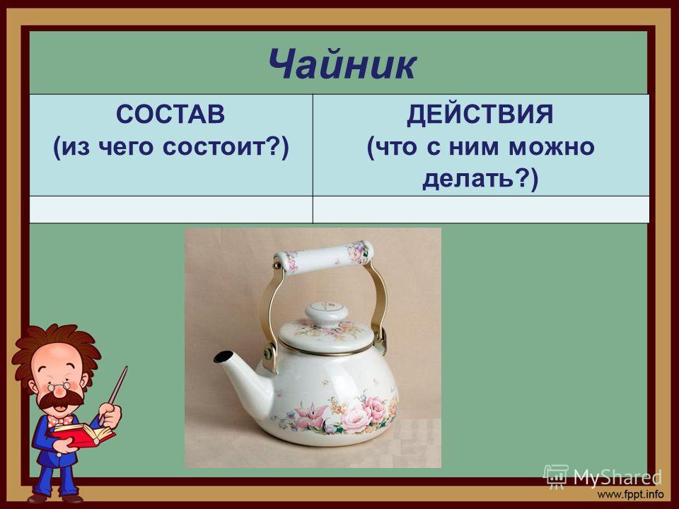 Чайник СОСТАВ (из чего состоит?) ДЕЙСТВИЯ (что с ним можно делать?)