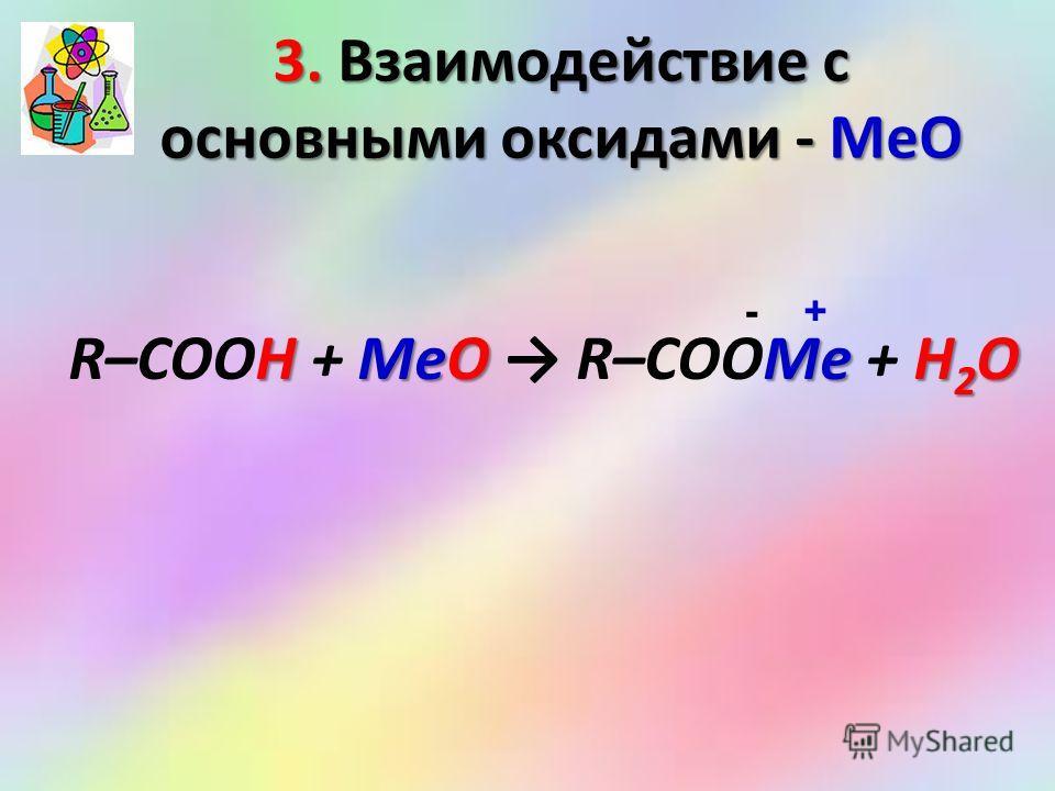3. Взаимодействие с основными оксидами - МеО HMeОMeH 2 О R–COOH + MeО R–COOMe + H 2 О - +