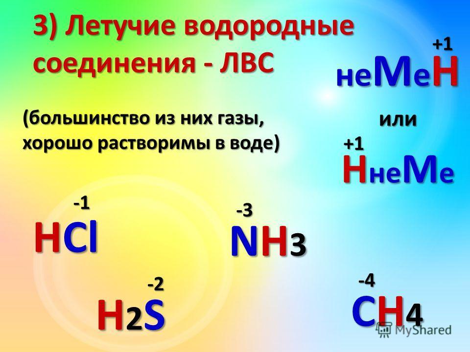 (большинство из них газы, хорошо растворимы в воде) 3) Летучие водородные соединения - ЛВС не М е Н или Н не М е +1 HCl NH3NH3NH3NH3 H2SH2SH2SH2S CH4CH4CH4CH4 -1-1-1-1 -2 -3 -4 +1