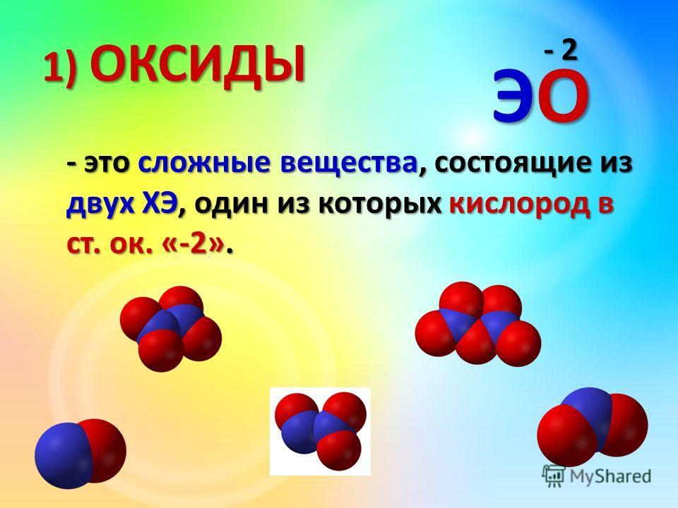 1) ОКСИДЫ - это сложные вещества, состоящие из двух ХЭ, один из которых кислород в ст. ок. «-2». ЭО ЭО - 2