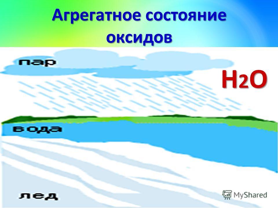 Агрегатное состояние оксидов Газообразное Жидкое Твердое Н2ОН2ОН2ОН2О СО 2 SiО 2 Н2ОН2ОН2ОН2О