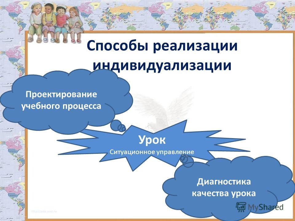 Способы реализации индивидуализации Урок Ситуационное управление Проектирование учебного процесса Диагностика качества урока