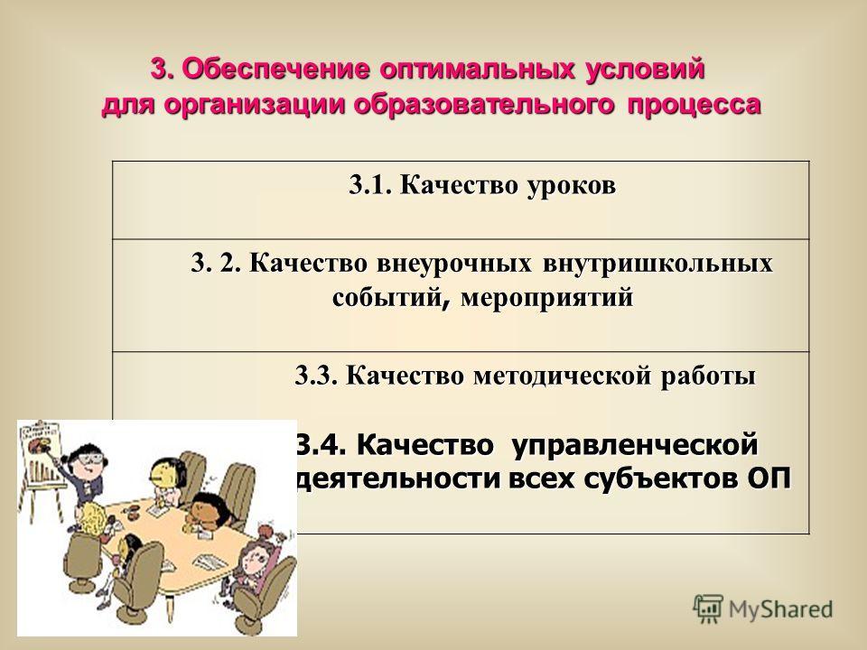 3. Обеспечение оптимальных условий для организации образовательного процесса 3.1. Качество уроков 3. 2. Качество внеурочных внутришкольных событий, мероприятий 3.3. Качество методической работы 3.4. Качество управленческой деятельности всех субъектов