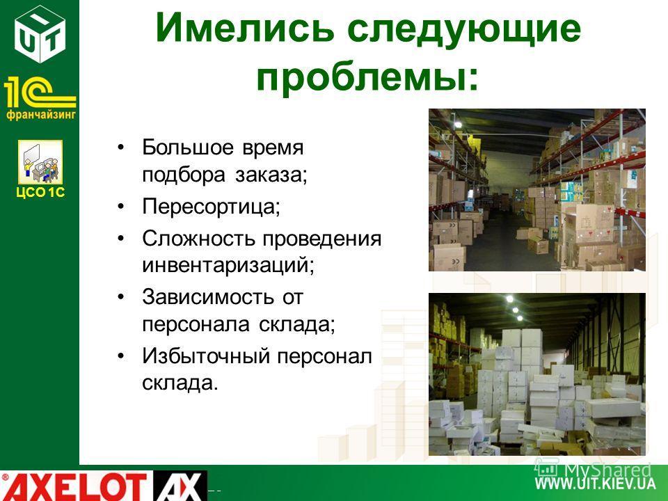 ЦСО 1С Имелись следующие проблемы: Большое время подбора заказа; Пересортица; Сложность проведения инвентаризаций; Зависимость от персонала склада; Избыточный персонал склада.