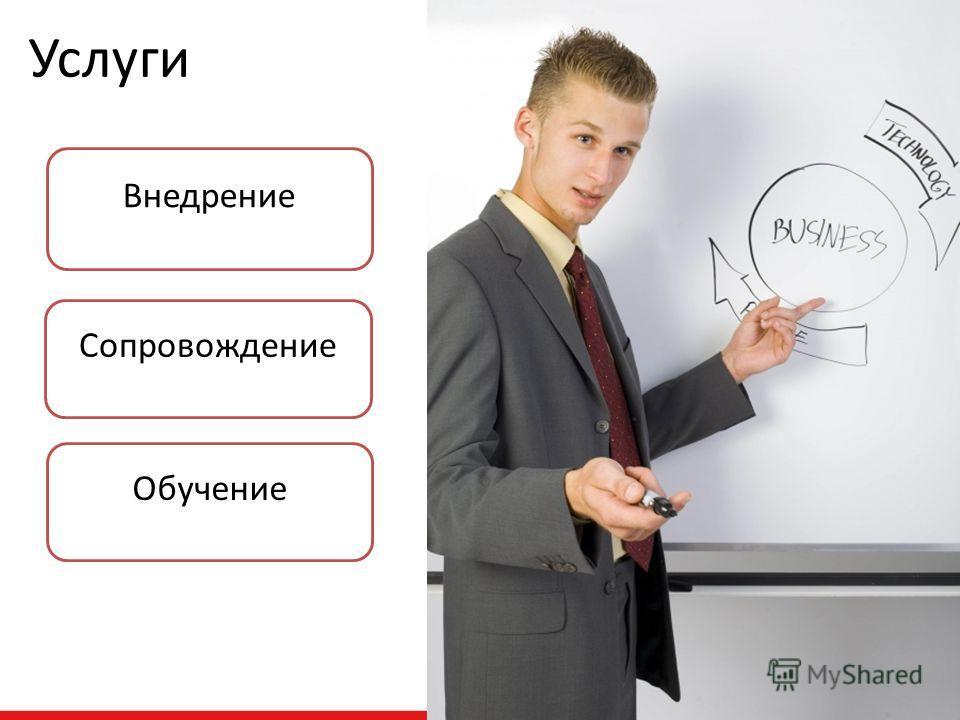 Услуги Внедрение Сопровождение Обучение