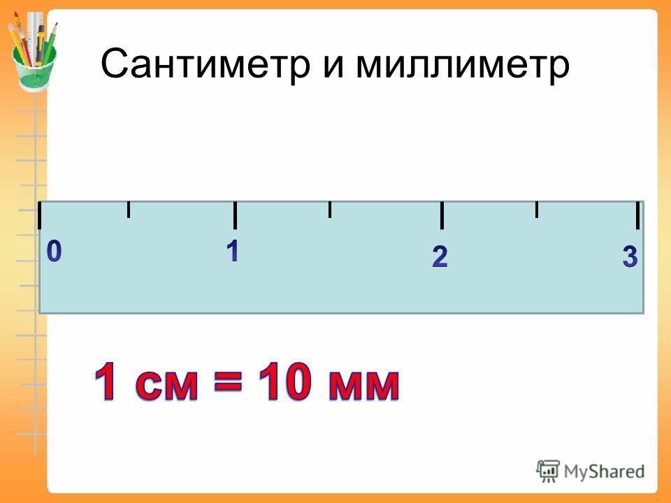 Сантиметр и миллиметр