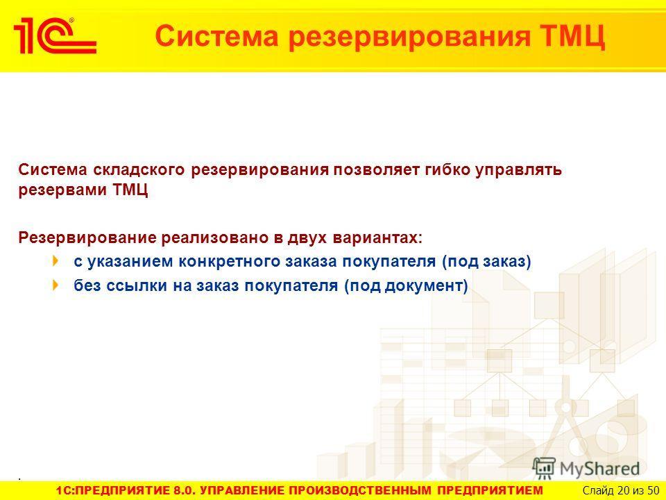 1C:ПРЕДПРИЯТИЕ 8.0. УПРАВЛЕНИЕ ПРОИЗВОДСТВЕННЫМ ПРЕДПРИЯТИЕМ Слайд 20 из 50 Система резервирования ТМЦ Система складского резервирования позволяет гибко управлять резервами ТМЦ Резервирование реализовано в двух вариантах: с указанием конкретного зака