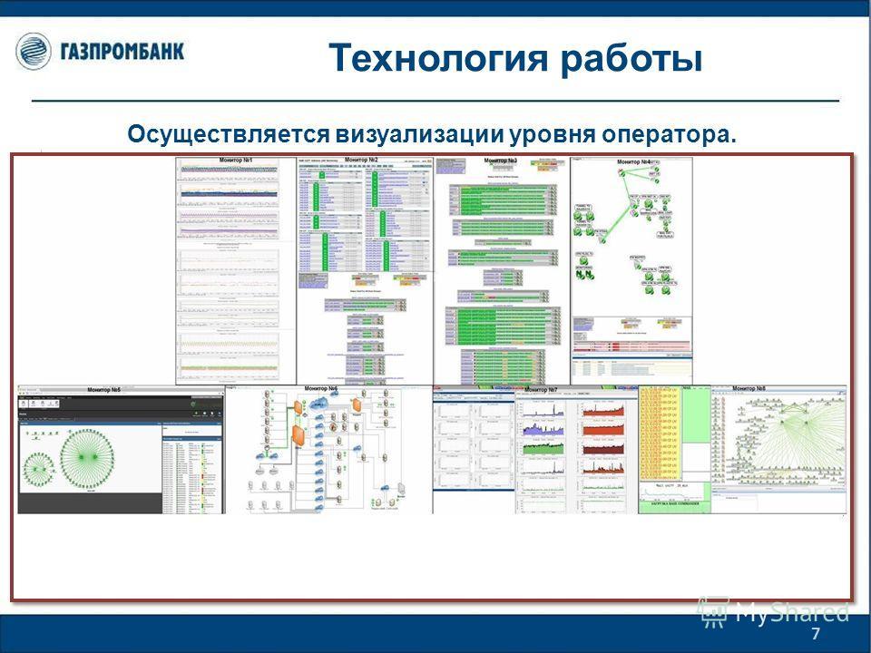 Технология работы 7 Осуществляется визуализации уровня оператора.