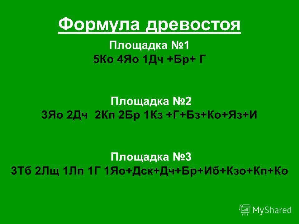 Площадка 1 5Ко 4Яо 1Дч +Бр+ Г Площадка 2 3Яо 2Дч 2Кп 2Бр 1Кз +Г+Бз+Ко+Яз+И Площадка 3 3Тб 2Лщ 1Лп 1Г 1Яо+Дск+Дч+Бр+Иб+Кзо+Кп+Ко Формула древостоя