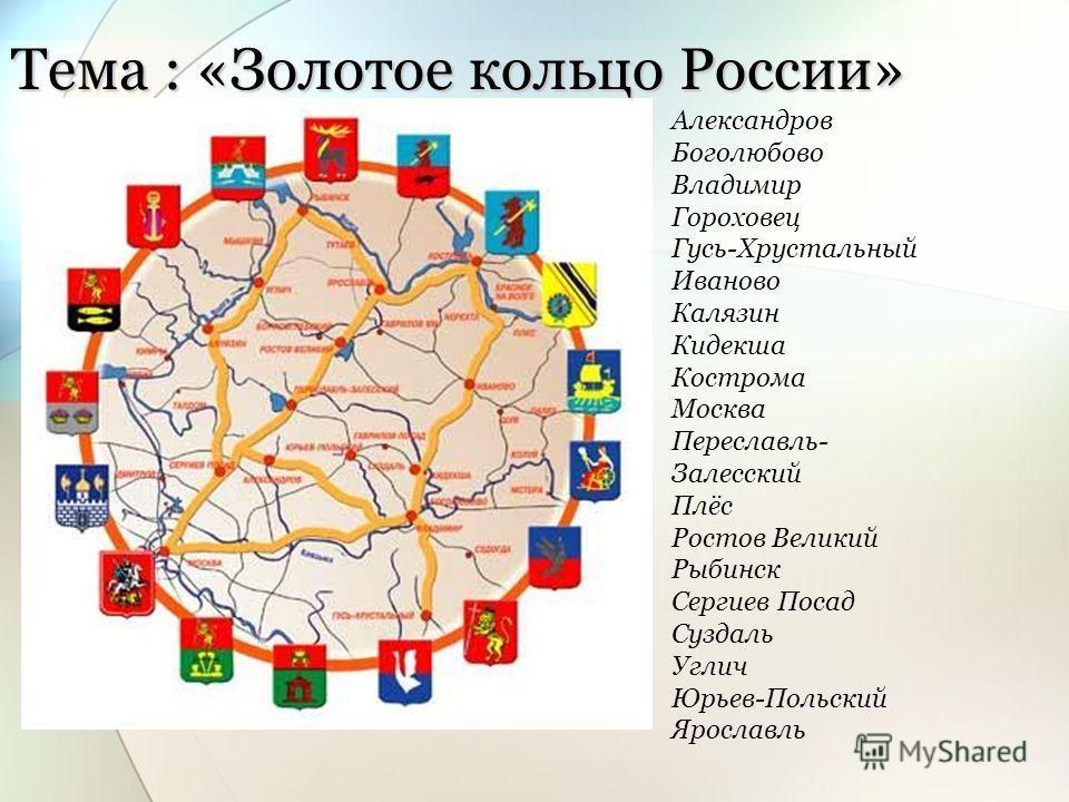 Куда поехать центральная россия
