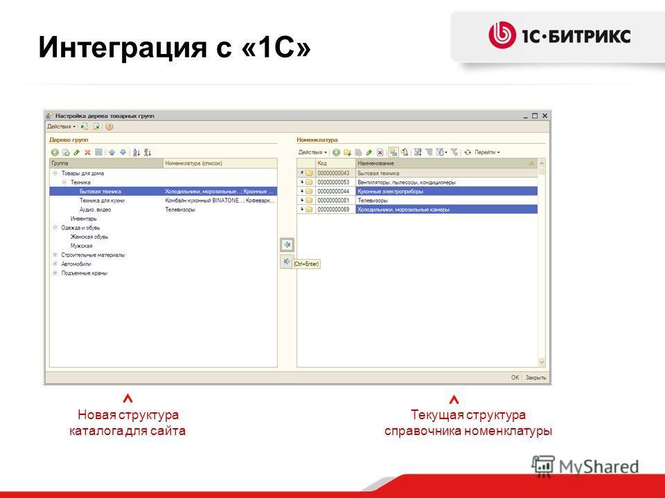 Интеграция с «1С» Новая структура каталога для сайта Текущая структура справочника номенклатуры