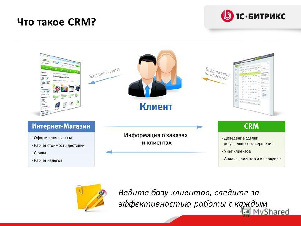 Ведите базу клиентов, следите за эффективностью работы с каждым Что такое CRM?