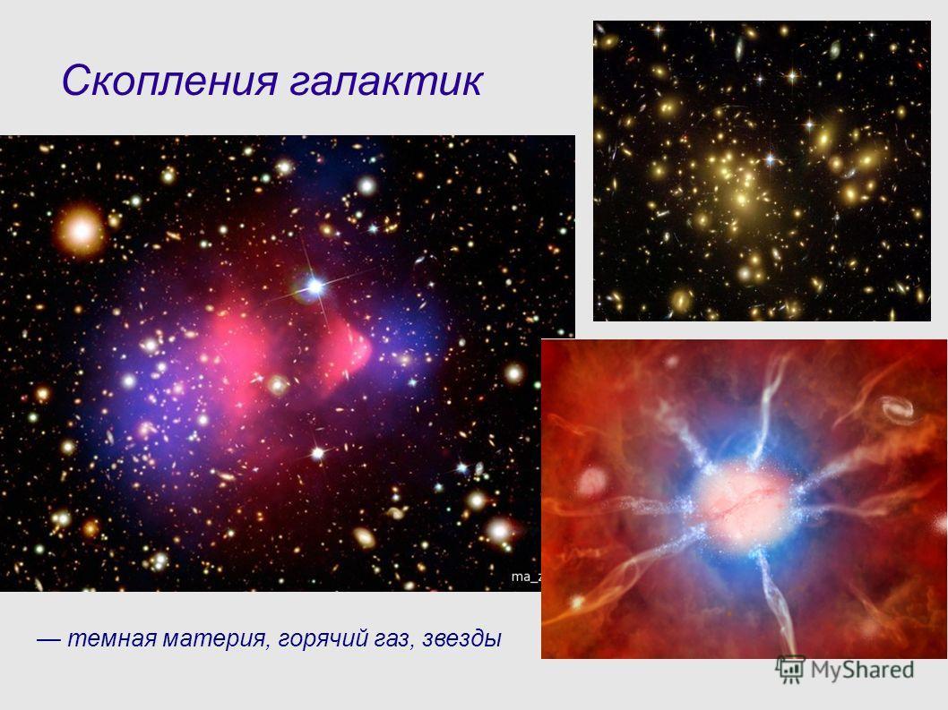 Скопления галактик темная материя, горячий газ, звезды