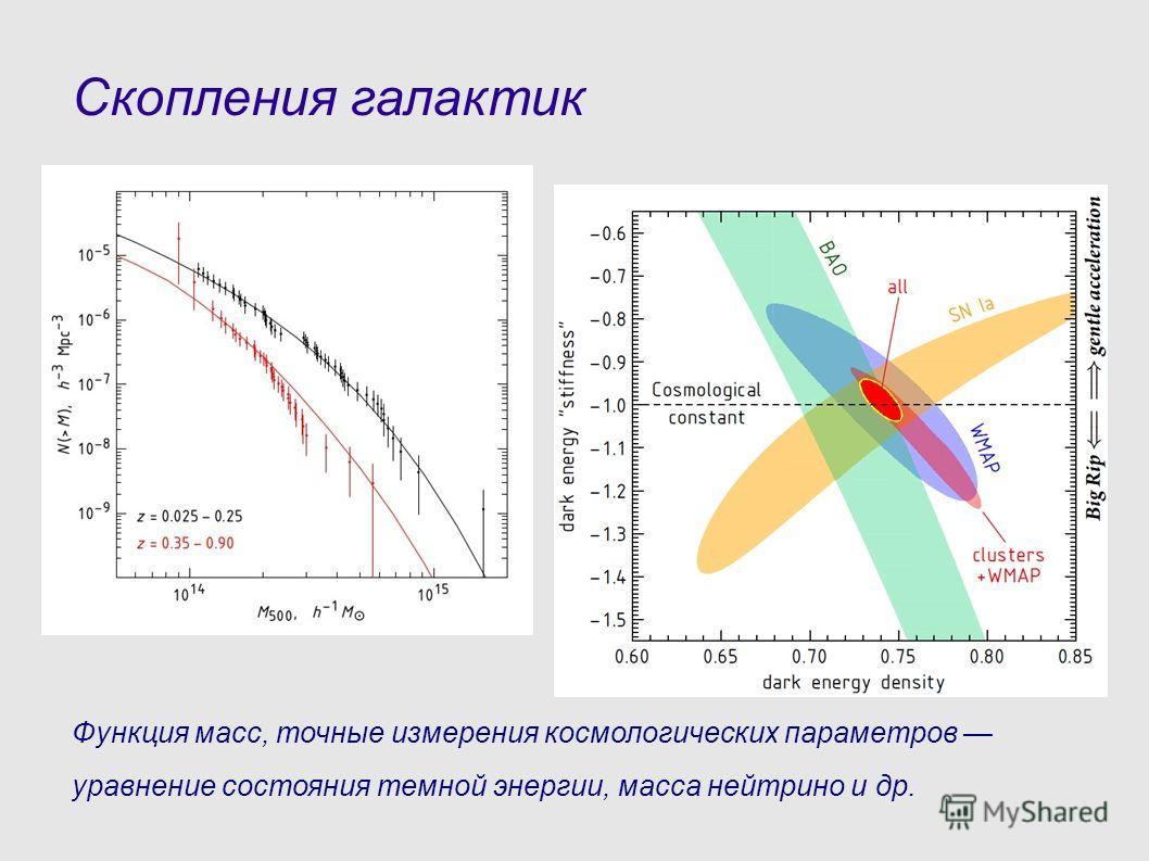 Скопления галактик Функция масс, точные измерения космологических параметров уравнение состояния темной энергии, масса нейтрино и др.