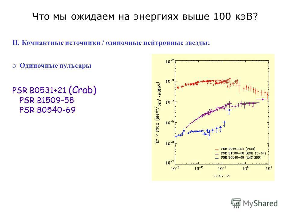 Что мы ожидаем на энергиях выше 100 кэВ? II. Компактные источники / одиночные нейтронные звезды: oОдиночные пульсары PSR B0531+21 (Crab) PSR B1509-58 PSR B0540-69